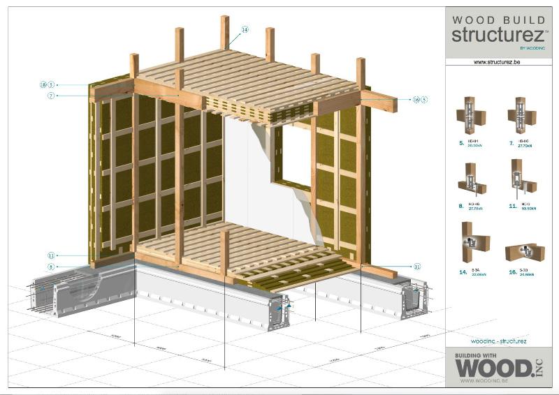 Houtskeletbouw 2 0 een stevig houtskelet met unieke for Houtskelet schuur