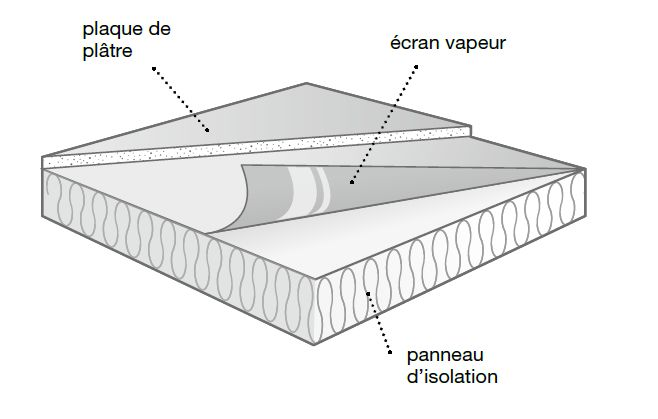eurothane g la parfaite isolation int rieure recticel insulation. Black Bedroom Furniture Sets. Home Design Ideas