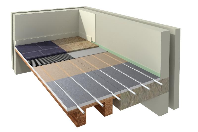 Het VASCO droog systeem bij vloerverwarming: ideaal voor renovatie en ...