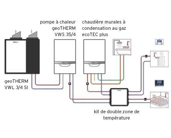 geotherm hybride air matgrupper. Black Bedroom Furniture Sets. Home Design Ideas