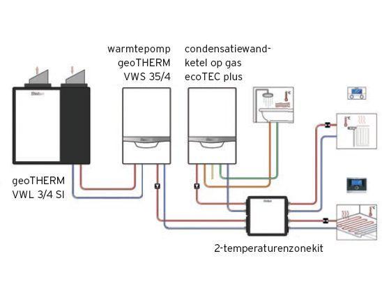 Hybride lucht warmtepomp