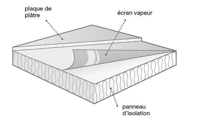 eurothane g la parfaite isolation int rieure recticel. Black Bedroom Furniture Sets. Home Design Ideas