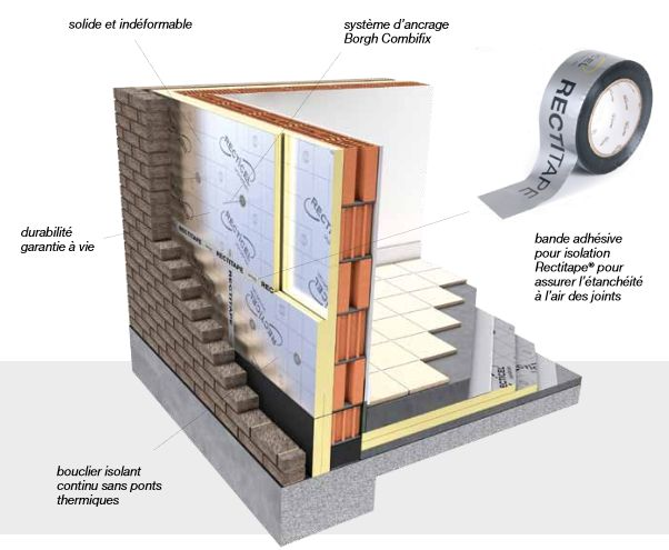 eurowall l 39 isolation des murs creux recticel insulation. Black Bedroom Furniture Sets. Home Design Ideas